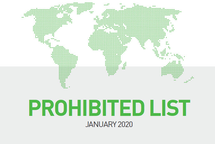 WADA 2020 Prohibited List